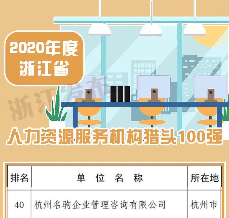 名驹猎头荣获2020年度浙江省人力资源服务机构猎头 40 强.jpg